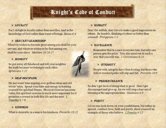 Raising Modern Day Knights  KnightS Code Of Conduct